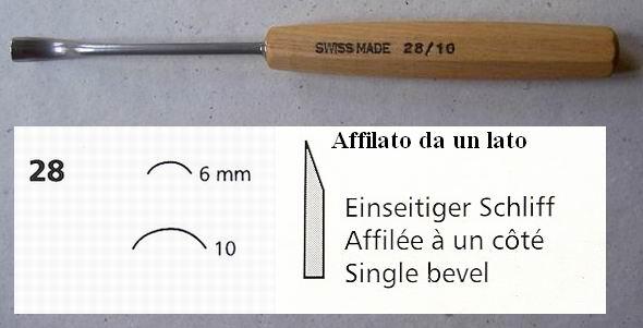 Utensili Per Lavorare Il Legno : Levigatrici e pialletti per il legno ristruttura con made